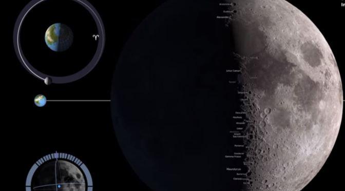 La NASA confirma las empresas que ayudarán en la misión del retorno a la luna.